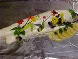 photos of Culinary School Financing