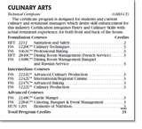 images of Requirements For A Chef